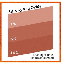 Buddy Rhodes Pure Collection™ Red Oxide SB065 1lb