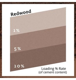 Buddy Rhodes Pure Collection™ Redwood 1lb
