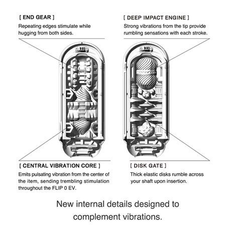 Tenga Flip Zero EV Vibrating Stroker, White
