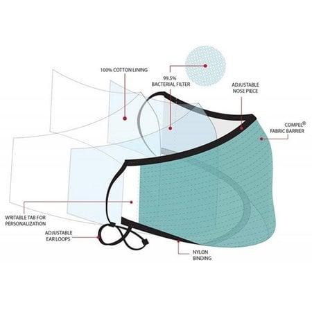 Avana Personal Protection Mask, Regular Size