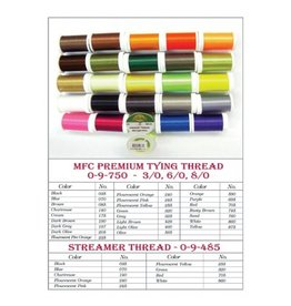 MFC Thread