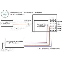 Gravity RC LLC VSR1000  VSR VIRTUAL RC ADAPTER (UNICORN ADAPTER)