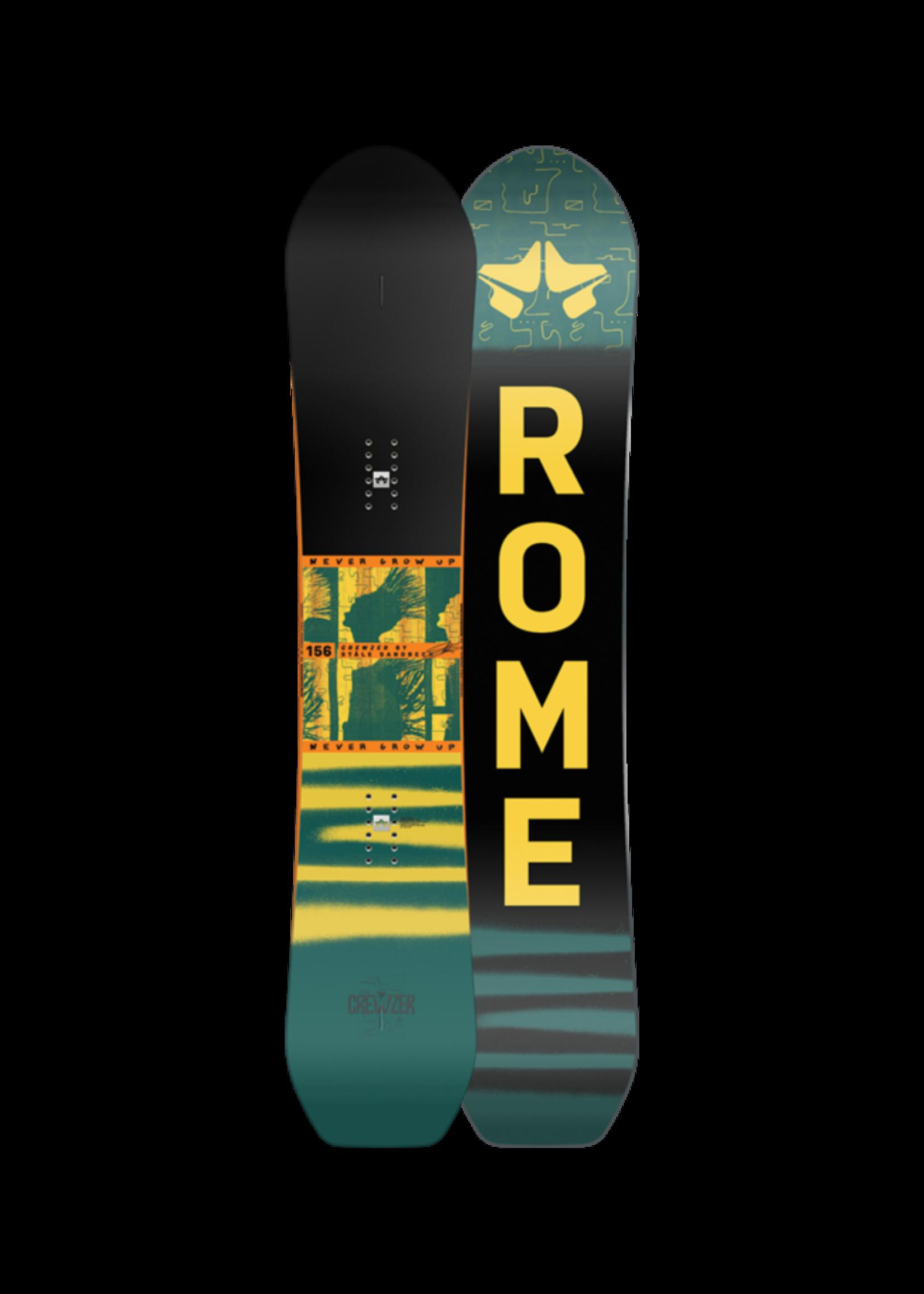 Rome Rome- Stale Crewzer, 21, 154cm