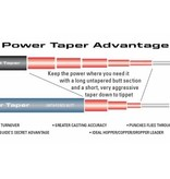 UMPQUA Umpqua Red Hot Power Taper Indicator Leader