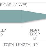 Airflo Airflo Super-FLO River and Stream
