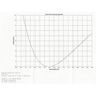 LPZ-1015-ET2.0(9.4)
