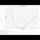 """Plano Convex: 1.00"""" Diameter; 2.50"""" Focal Length; 3.00mm E.T."""