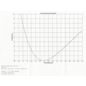 LPZ-2050-ET3.0(9.4)