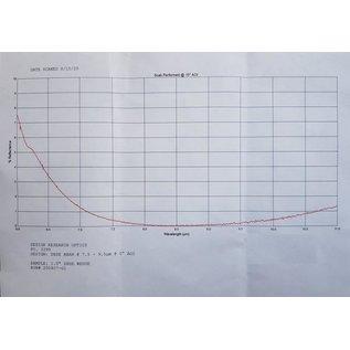 LPZ-1150-ET3.0-BBAR(8-12)