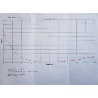 LPZ-1125-ET3.0-BBAR(8-12)