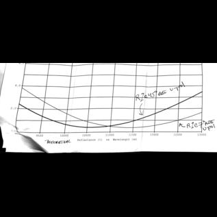 BCZ-2012-AR(1070nm)