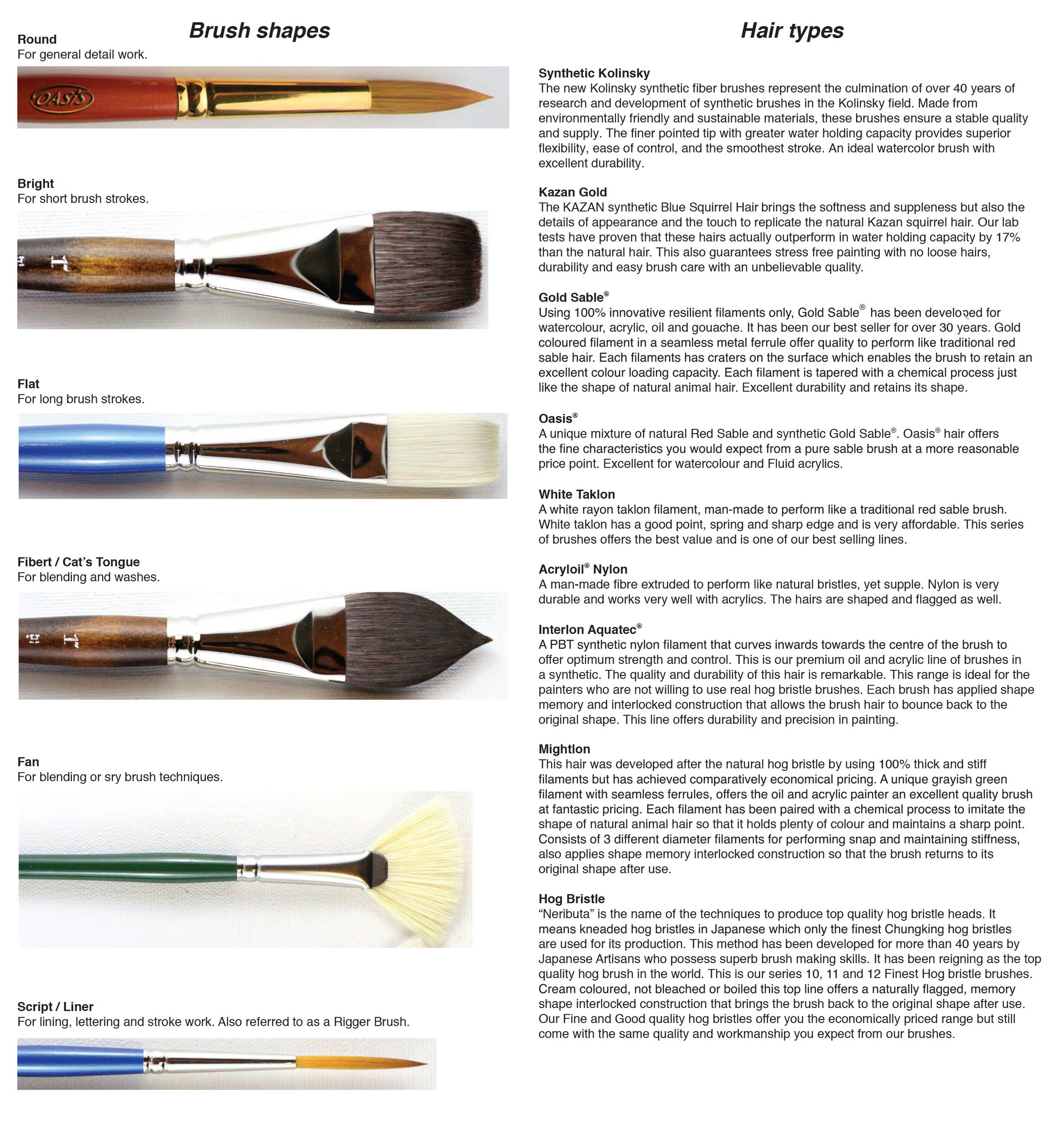 HJ Brush Guide