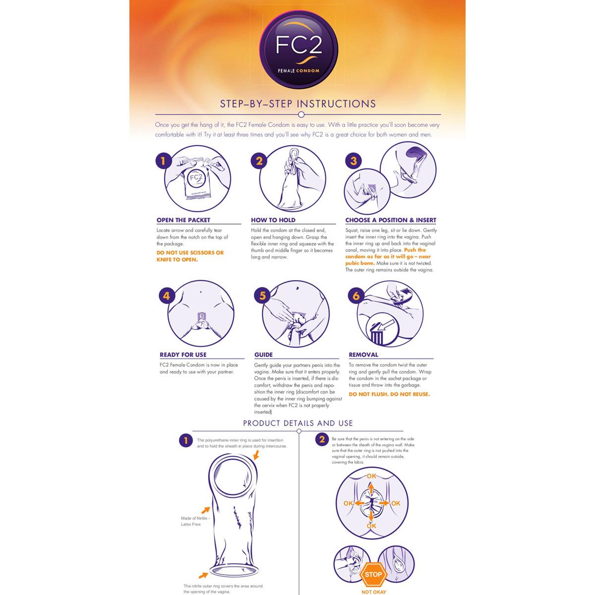 FC2 Female Condom 3 Pack