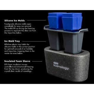 Dexas Dexas ice•ology 2 Count Clear Ice Tray Cube