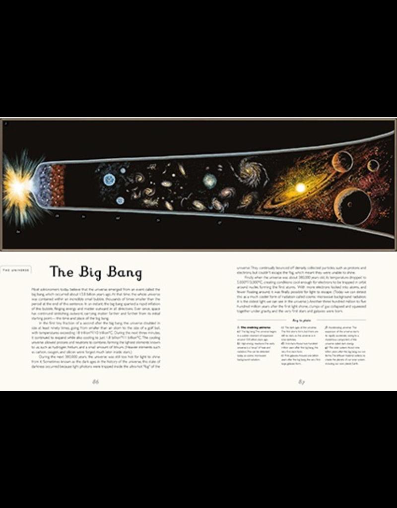 Random House Planetarium