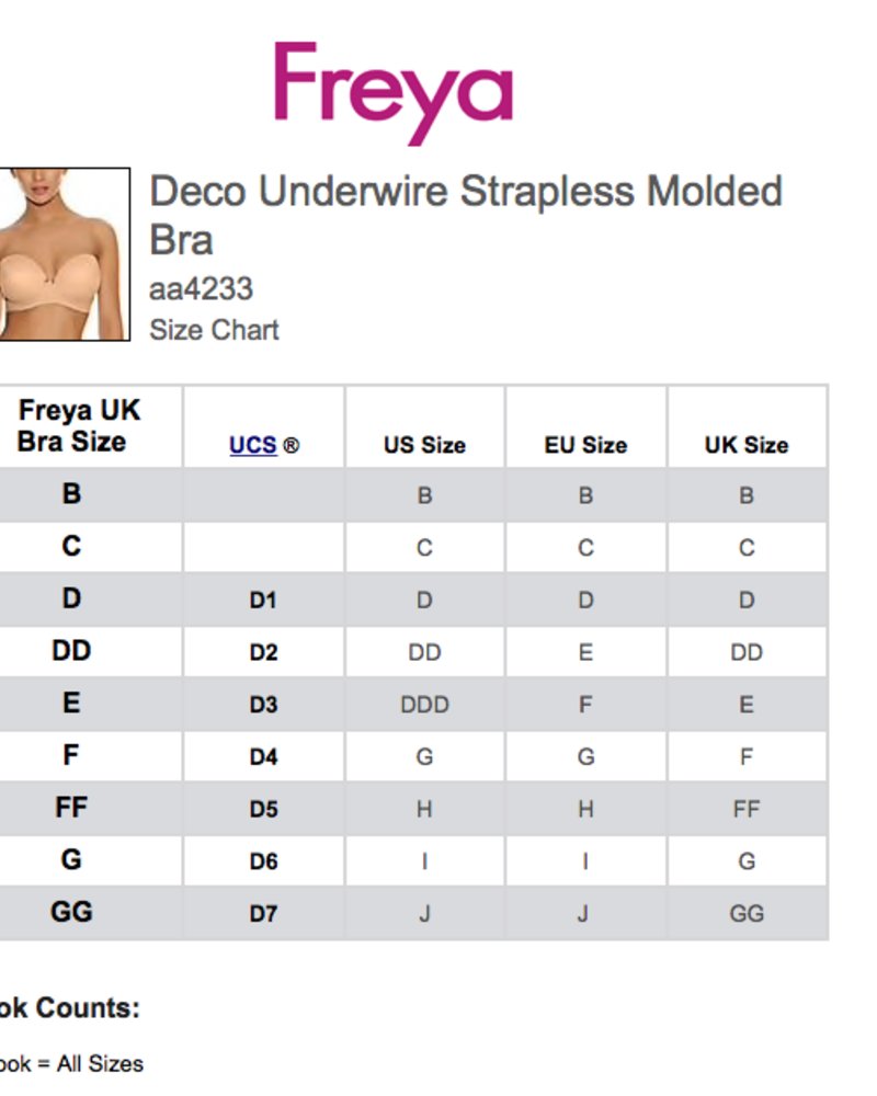Freya Freya Deco Underwire Strapless Molded Bra
