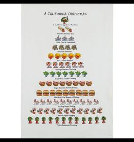Peking Handicraft Holiday Flour Sack Kitchen Tea Towel A California Christmas
