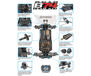 Team Associated Rc10 B74 4wd Buggy Team Kit Acercmodels
