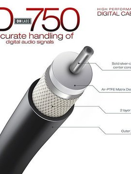 DH Labs D-750 0.5M Digital Cable