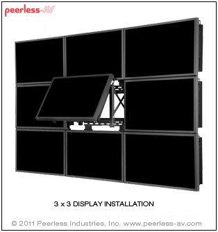 Peerless Mounts AV DS-VW765-Landscape Full Service Video Wall-Mount