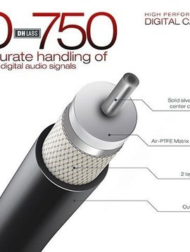 DH Labs D-750 1.0M Digital Cable