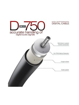 DH Labs D-750 Digital Cable