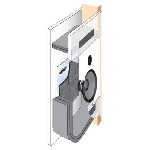 "Dynamat  En-Wall Kit Enclosure for 4"" Stud Walls, Model #50504"