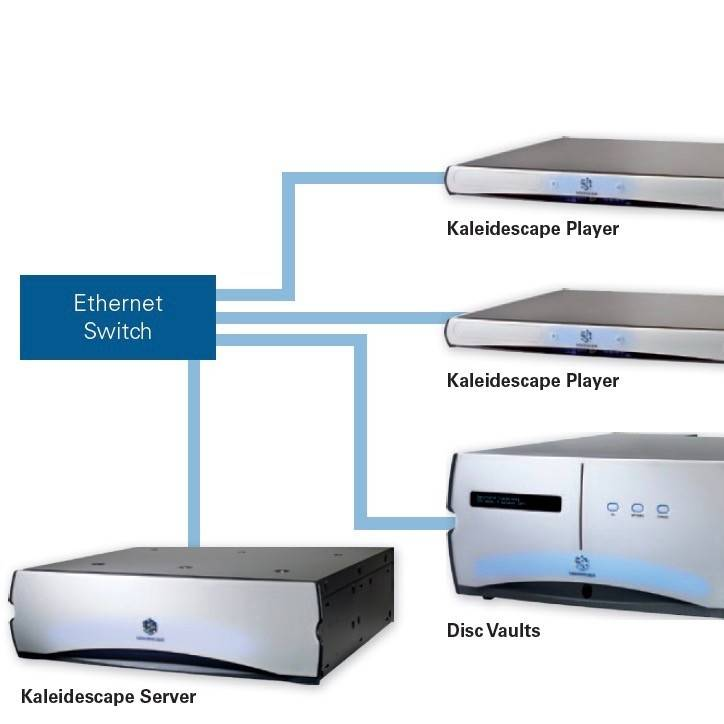 Kaleidescape 1U+ Movie Server with 18TB of Storage