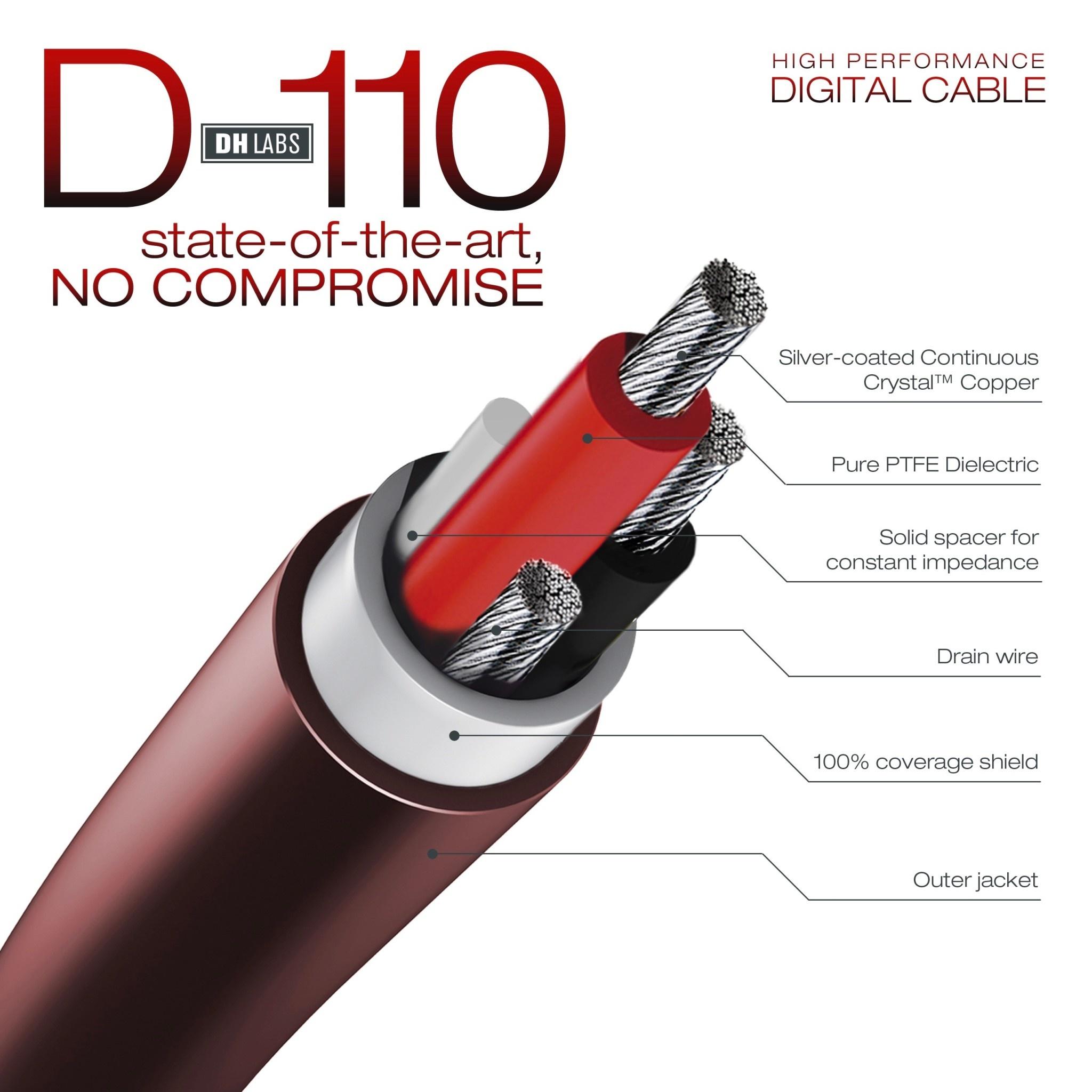 DH Labs Silver Sonic* D-110 AES / EBU Balanced Digital XLR Cable