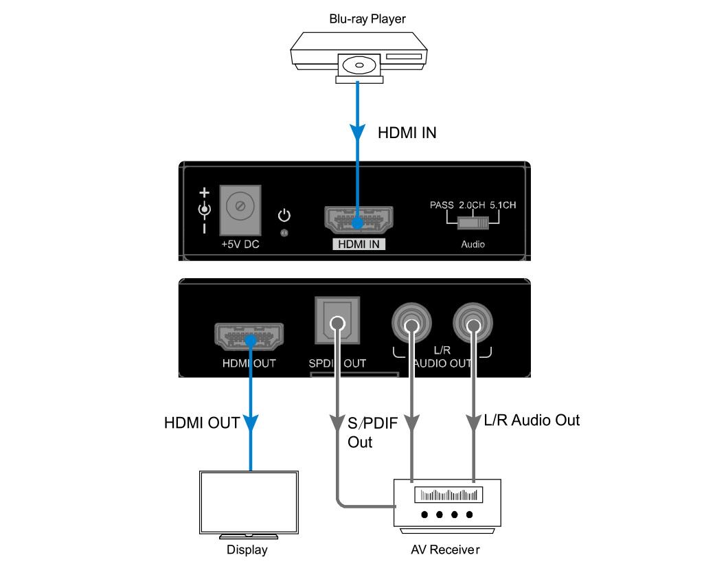 Binary 4K HDR Audio Extractor