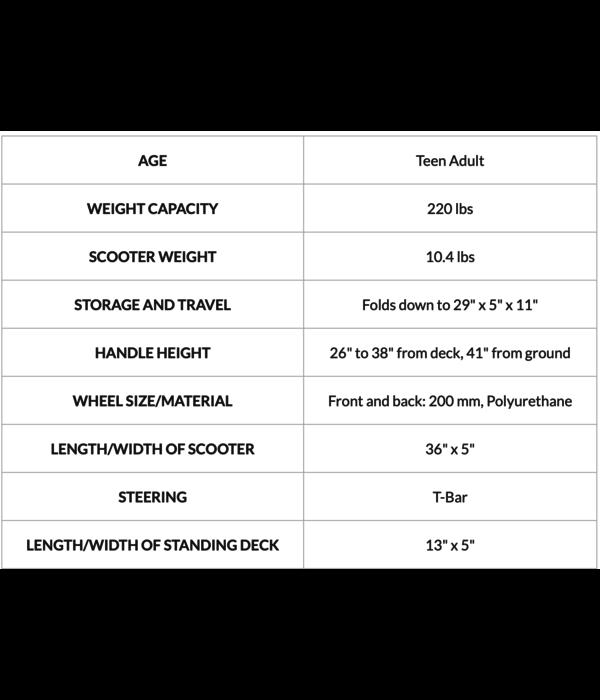 MICRO KICKBOARD WHITE MICRO TEEN/ADULT SCOOTER - 13YR+ & UP TO 200LBS
