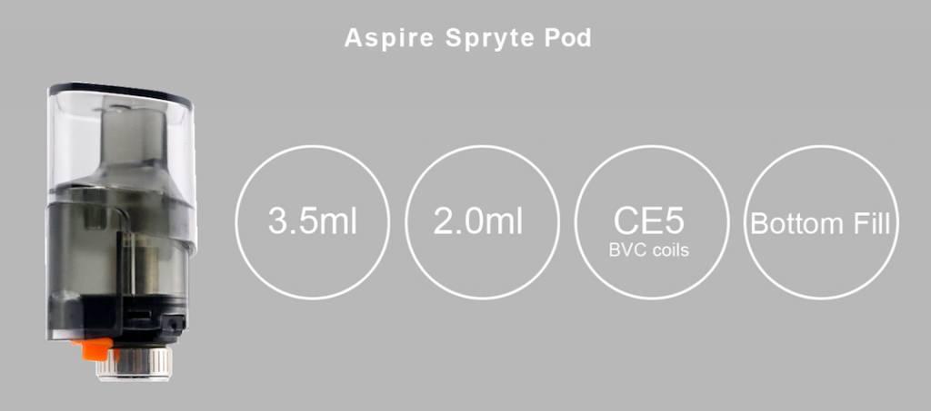 Aspire Aspire Spryte