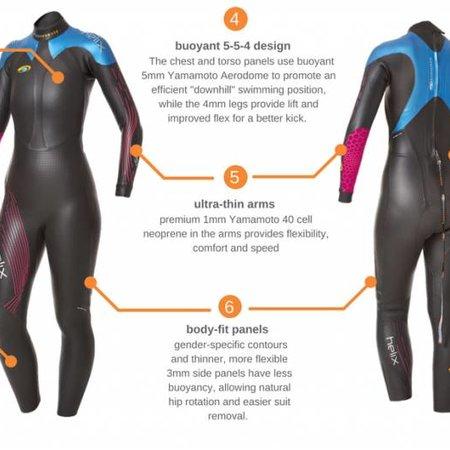 blueseventy Women's Helix Full Wetsuit