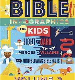 Bible Infographics for Kids  Vol. 2 - 6329