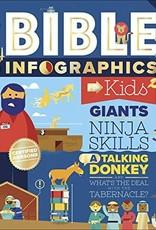 Infographics for Kids 2420