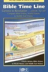 Bible Time Line 3513