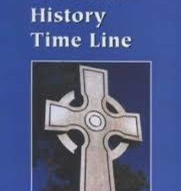 Rose Publishing Christian History Time Line 8292