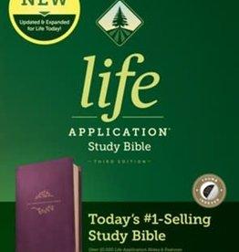 NLT Life Application Bible, Red Letter, Index 5215