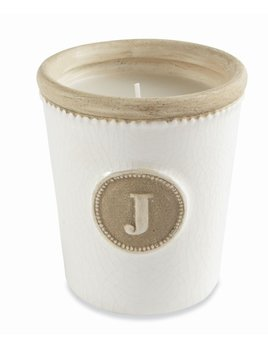 Initial Candle