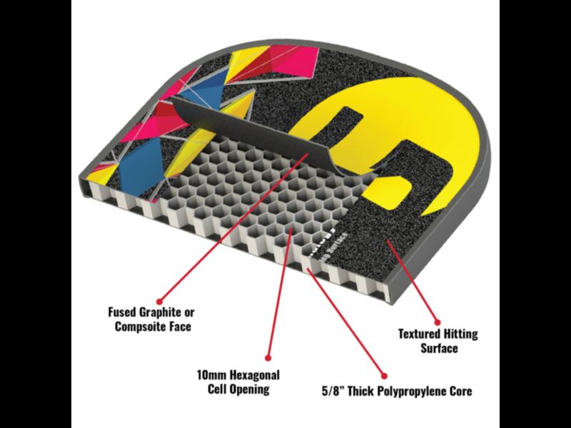 Gamma Compass Neucore  Pickleball Paddle