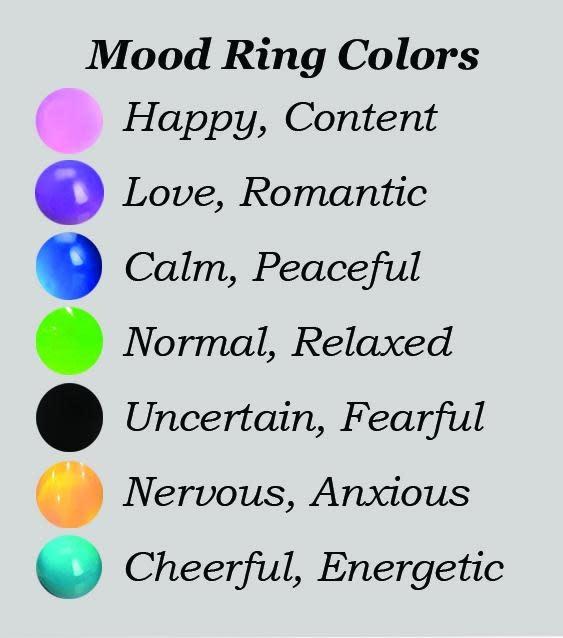 Cherished Moments Mood Ring (Size 4)