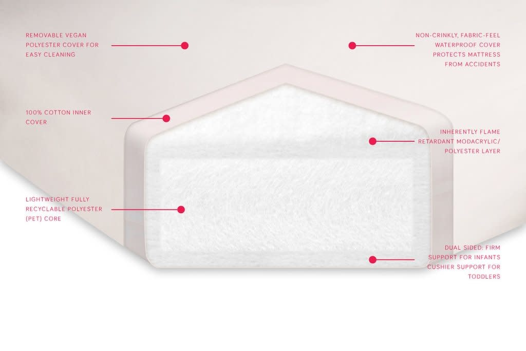 Pure Core Non Toxic Crib Mattress W Waterproof Cover Hipbabygear
