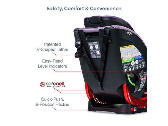 Britax Britax One4Life Click Tight All-in-One