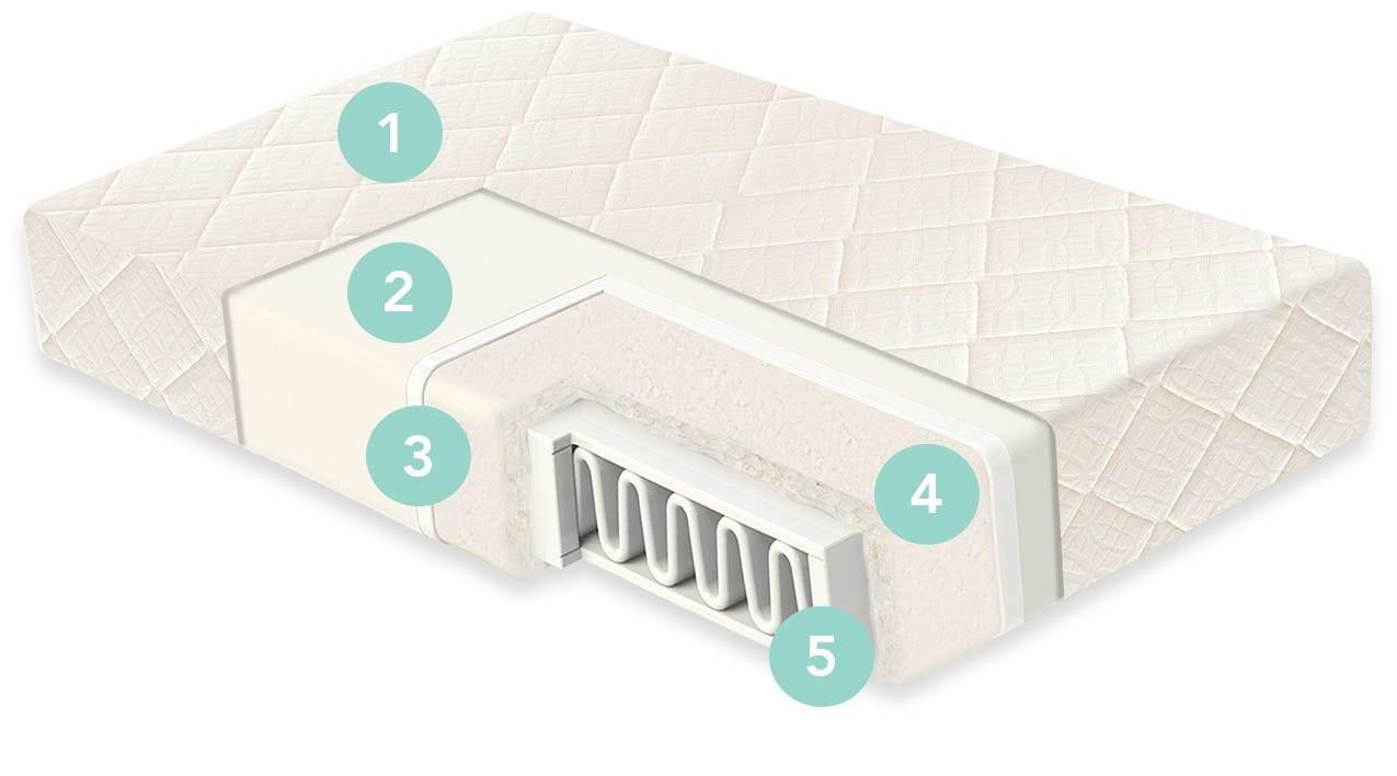Organic Breathable Ultra 2-Stage Crib Mattress