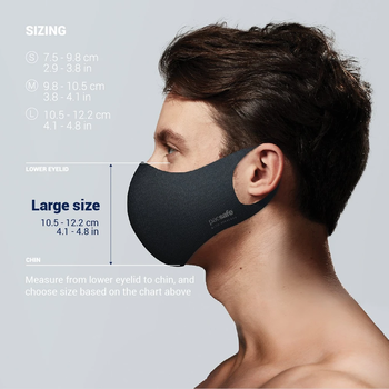 PACSAFE VIRALOFF REUSABLE FACE MASK (1016