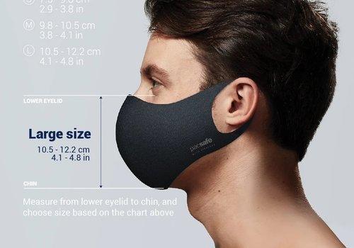 FACE MASKS & PPE