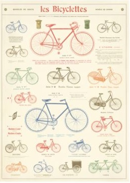 Poster Les Bicyclettes