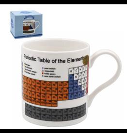 Mug - Periodic Table