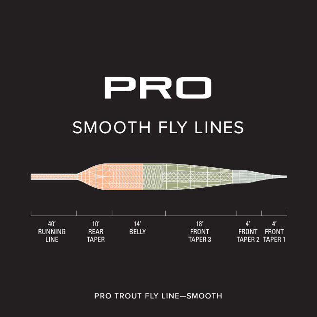 Orvis Company ORVIS PRO SMOOTH TROUT FLOATING FLY LINE