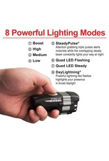 Cygolite Cygolite Dash Pro 600 USB Bicycle Headlight 600 lumens